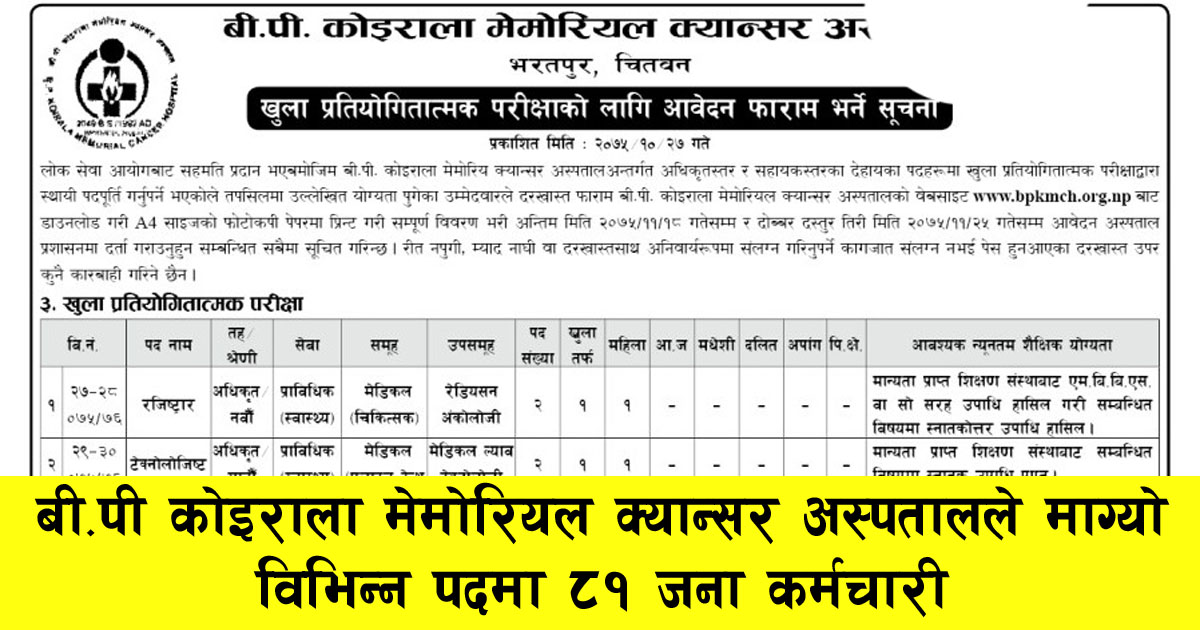Job Vacancy BP Koirala Memorial Cancer Hospital Job Vacancy, BP Koirala Memorial Cancer Hospital, HealthJob Vacancy, CMAJob Vacancy, AHWJob Vacancy, ANMJob Vacancy, HAJob Vacancy, Staff NurseJob Vacancy, Job Vacancy in nepal, NepalJob Vacancy, Cma, Anm, HA, Health Assistance, Staff nurse