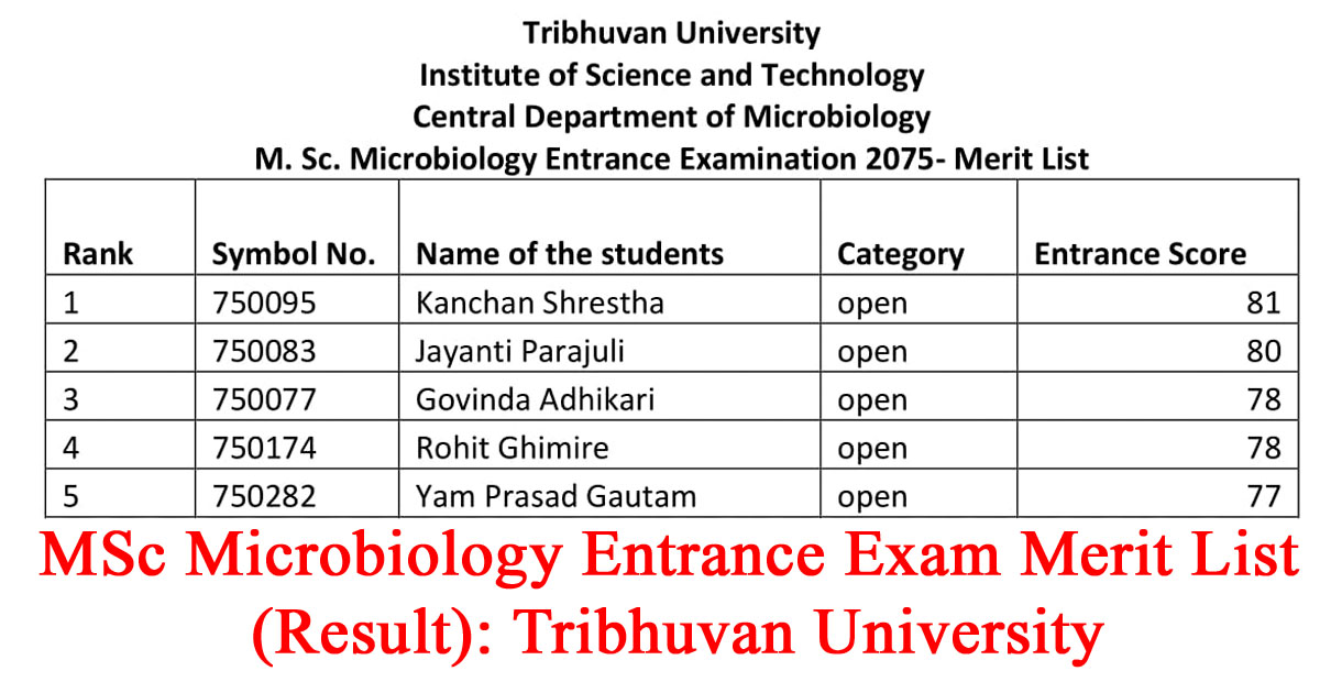 MSc Microbiology Entrance Exam Merit List (Result): Tribhuvan University