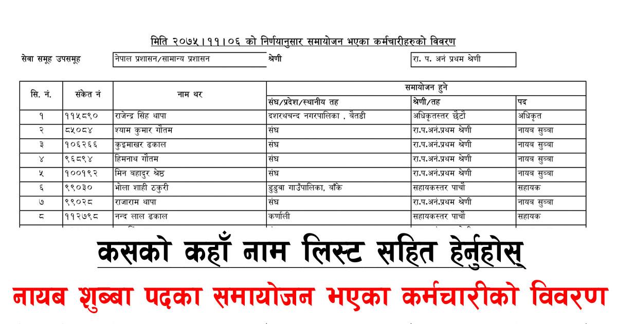 Nayab Subba samayojan name list, samayojan.gov.np Nayab Subba samayojan name list, Nayab Subba samayojan, www.samayojan.gov np, karmachari samayojan , samayojan nepal list, samayojan np, karmachari samayojan 2075, ministry of health nepal karmachari samayojan, www.pmep.gov.np name, karmachari samayojan 2075 darbandi, samayojan, कर्मचारी समायोजन नाम लिस्ट, समायोजन नाम लिस्ट, कर्मचारी समायोजन, समायोजन, Nayab Subba name list, karmachari name list, karmachari Nayab Subba samayoajn, Samayojan Name List, Kharidar, samayojan.gov.np, samayojan.gov.np name list, samayojan.gov.np karmachari name list, Nayab Subba samayojan karmachari name list, samayojan name list, samayojan.gov name list, samayojan, www.samayojan.gov np, www.karmachari samayojan.gov.np, karmachari samayojan 2075, karmachari samayojan 2075 darbandi, karmachari samayojan form, samayojan nepal list, samayojan np, karmachari samayojan.gov.np, samayojan .gov.np,