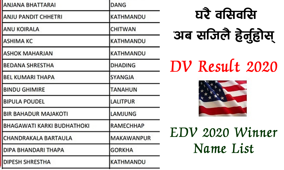 dv lottery , edv lottery, dv, edv, dv lottery result, edv lottery result, dv result, edv result , dv lottery result Nepal, edv lottery result Nepal , dv result Nepal, edv result Nepal, dv 2020 lottery result Nepal, edv 2019 lottery result Nepal, dv 2019 result Nepal, edv 2019 result Nepal , dv lottery 2020, edv lottery 2020 , dv 2020, edv 2020 , dv lottery result 2020, edv lottery result 2020 , dv result 2020, edv result 2020, DV 2020 Nepal Result, DV korea result , DV UAE result, edv 2020 Nepal result , www.dvlottery.state.gov, dvlottery.state.gov result nepal , dvlottery.state.gov result, dvlottery Nepal, how to check dv result in Nepal, dv result check , dv result check Nepal, Nepal dv result check , name list dv result Nepal, dv winner name list, dv 2020 winner name list, dv winner name list Nepal, dv 2020 winner name list Nepal, dv winner name Nepal result name lsit, dv result name list, How to check EDV 2019 result, How to check DV 2019 result, How to check EDV 2020 result, How to check DV 2020 result, How to check EDV result , How to check DV result, How do I check my DV visa status , Is the DV lottery 2019 results out, dv lottery 2019 resultsdv lottery 2020 , dv lottery 2020 registration, www.dvlottery.state.gov 2019 results check , dv lottery 2019 status check, dv lottery 2018 status check , www.dvlottery.state.gov 2020 result check, www.dvlottery.state.gov 2019 result check, www.dvlottery.state.gov 2020 result, Check DV Online Result 2020 , DV Online Result 2020, Check DV Online Result , DV Online Resul,
