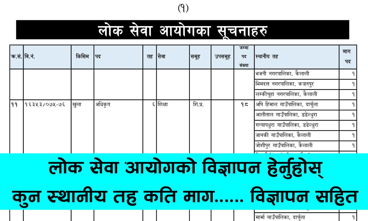 sthania taha bigyapan, ishanaya taha bigyapan, psc.gov.np Bigyapan , psc gov np Bigyapan , www.psc.gov.np Bigyapan , www. psc.gov Bigyapan , Lok Sewa Aayog Bigyapan , Lok Sewa Bigyapan Lok Sewa Bigyapan 2076, Lok Sewa Aayog Bigyapan 2076, Lok Sewa Aayog Nepal, Sector Officer, Shakha Adhikrit, छैठौं तह, chhaithau taha, Na.Su, Nayab Subba, पाँचौ तह, pacahu taha, Kharidar , चौंथो तह , chautho taha, Lok Sewa Aayog Bigyapan Sector Officer, Lok Sewa Aayog Bigyapan Shakha Adhikrit, Lok Sewa Aayog Bigyapan छैठौं तह, Lok Sewa Aayog Bigyapan chhaithau taha, Lok Sewa Aayog Bigyapan Na.Su, Lok Sewa Aayog Bigyapan Nayab Subba, Lok Sewa Aayog Bigyapan पाँचौ तह, Lok Sewa Aayog Bigyapan pacahu taha, Lok Sewa Aayog Bigyapan Kharidar , Lok Sewa Aayog Bigyapan चौंथो तह , Lok Sewa Aayog Bigyapan chautho taha, Sector Officer Bigyapan, Shakha Adhikrit Bigyapan, छैठौं तह Bigyapan, chhaithau taha Bigyapan, Na.Su Bigyapan, Nayab Subba Bigyapan, पाँचौ तह Bigyapan, pacahu taha Bigyapan, Kharidar Bigyapan , चौंथो तह Bigyapan, chautho taha Bigyapan, Lok Sewa Sector Officer Bigyapan, Lok Sewa Shakha Adhikrit Bigyapan, Lok Sewa छैठौं तह Bigyapan, Lok Sewa chhaithau taha Bigyapan, Lok Sewa Na.Su Bigyapan, Lok Sewa Nayab Subba Bigyapan, Lok Sewa पाँचौ तह Bigyapan, Lok Sewa pacahu taha Bigyapan, Lok Sewa Kharidar Bigyapan , Lok Sewa चौंथो तह Bigyapan, Lok Sewa chautho taha Bigyapan,