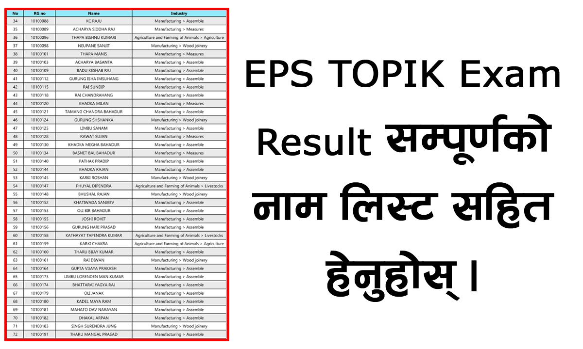 EPS TOPIK Exam Result, EPS TOPIK Exam Result 2019, EPS TOPIK Exam Result 2020, EPS TOPIK Exam Result Nepal, EPS TOPIK Exam Result name list, EPS TOPIK Exam Result name list 2019, EPS 2019 Result, EPS korea result, EPS Result, EPS TOPIK 2019 Passers Name, EPS TOPIK 2019 Result, eps result 2019, hrd korea exam result, eps korea result 2019, hrd korea exam result 2019, eps exam result, korean exam result 2019, eps korea result, eps result 2018, eps exam result 2019, eps result korea, eps hrd korea exam result 2019, hrd korea result, eps 2019 result, eps hrd korea result 2017, korean exam 2019 result, result of eps korea exam 2019, hrd korea exam result pbt 2019, 2019 korean exam result, eps hrd result, eps korea exam result 2019, eps hrd korea exam result, hrd korea pbt exam result 2019, poea korean exam result 2019, see eps result, korean eps result 2019, eps hrd korea result,