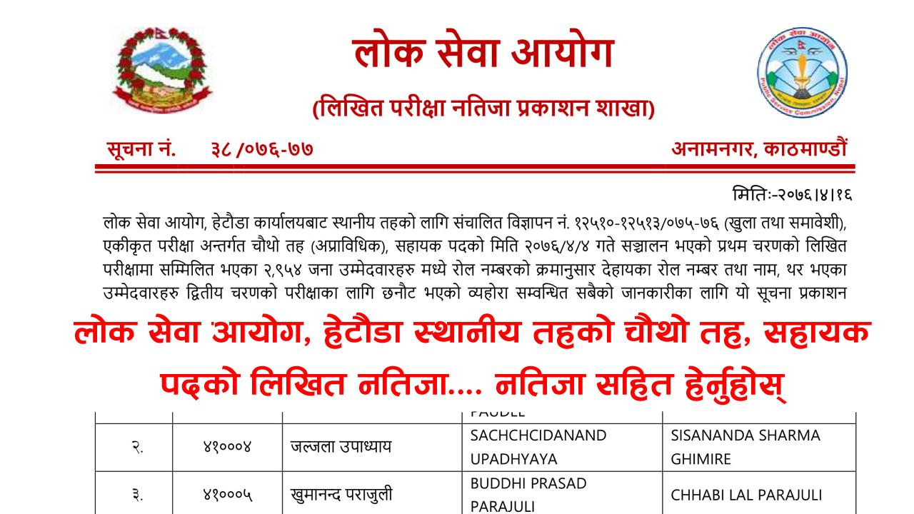 Lok Sewa Aayog Kharidar Written Exam Result-Hetauda