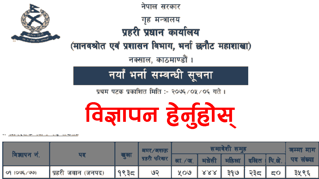 Nepal Police Vacancy 2076, Nepal Police Vacancy, Nepal Police job Vacancy, Nepal Police Vacancy 2019, Nepal Police Vacancy 2076, Nepal Police job Vacancy 2076, Nepal Police job Vacancy 2019, nepal police salary, armed police force Nepal, nepal police asi syllabus, nepal police inspector salary, nepal armed police force salary, post of police in Nepal, nepal police vacancy form, nepal police baduwa 2076, www.nepalpolice.gov.np asi result 2076, nepal sashastra police vacancy 2076, www.nepal police.gov.np saruwa, nepal police vacancy for asi 2076, inspector in nepali, national police academy Nepal, asi written exam routine 2076, www.apf.gov.np result 2076, , apf result 2076, , apf model question paper, ,apf school vacancy,