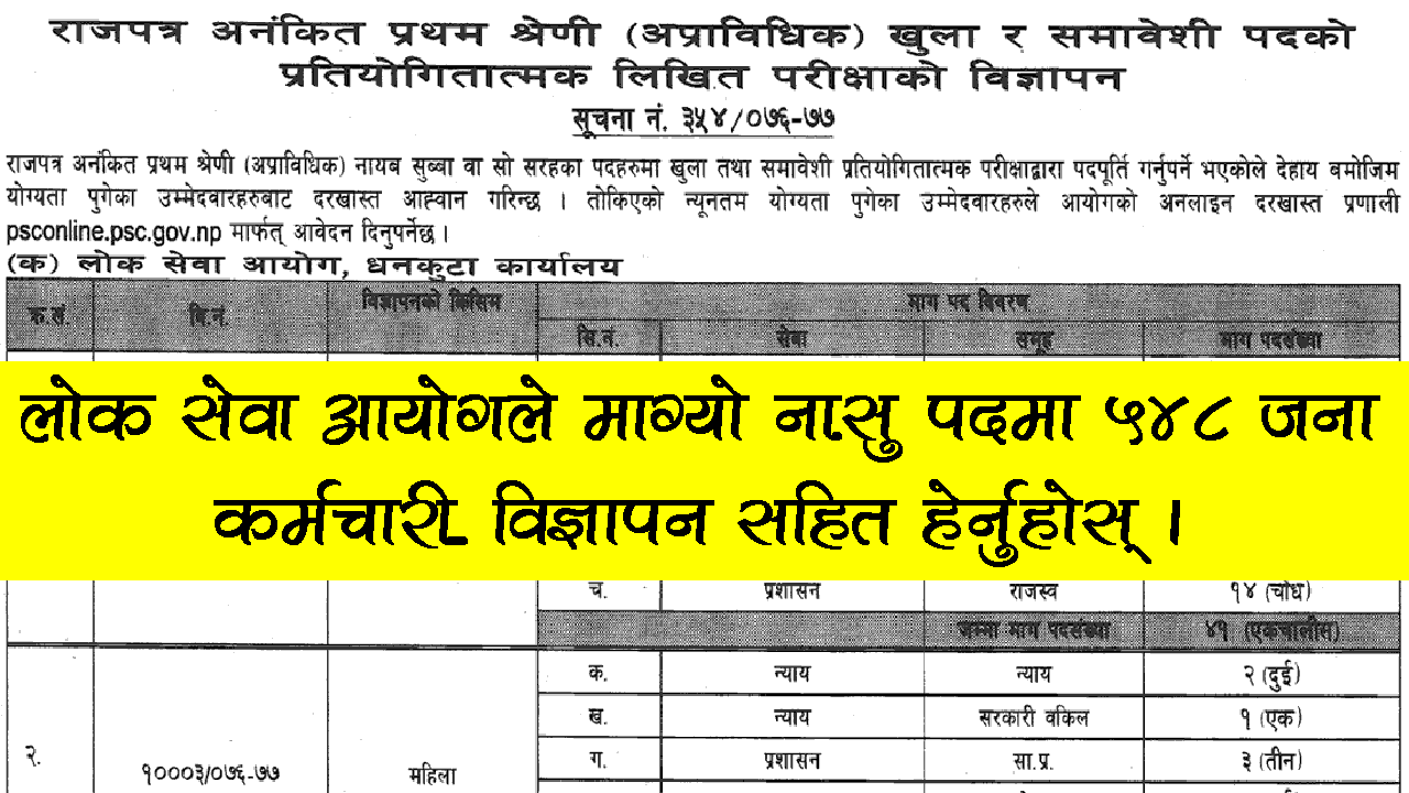 Public Service Commission Anamnagar, Kathmandu has published Nayab Subba job Vacancy notice. This Advertisement post Nayab Subba First Class (Non-technical) line. This post who qualifies as per the following requests vacancy notice a minimum qualification required to apply through the Lok Sewa Aayog online application system.
